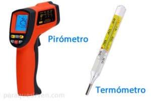 Termómetro corporal de mercurio y pirómetro