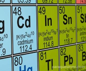 Para qué sirve la tabla periódica